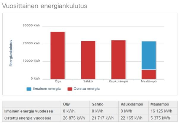 Maalämmön ilmaisenergia
